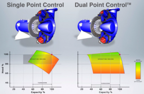 Single VS Dual Point Control